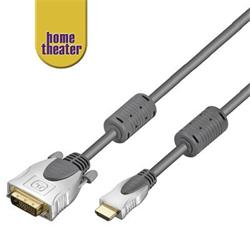Home Theater HQ kabel HDMI male <> DVI-D male (24+1) single link 15m